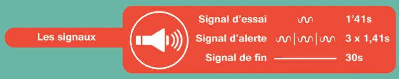 PPI-les-signaux-d-alertes_embedMaxWidth